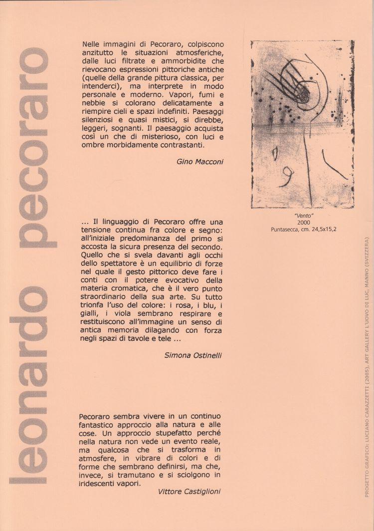 PECORARO Leonardo